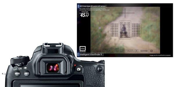 Hệ thống 45 điểm lấy nét chéo vàDual Pixel CMOS AF trên canon 6D mark II