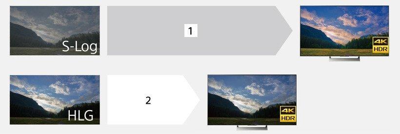 Sony A7R Mark III quay phim 4K