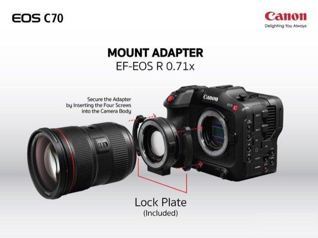 Canon EOS C70 - Tương thích với lens EF