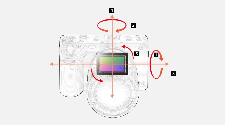 Sony FX3 - Ổn định hình ảnh 5 trục