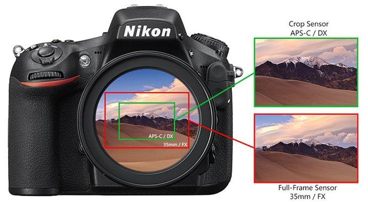 Máy ảnh full frame là sự lựa chọn hợp lý hơn máy ảnh crop đối với ảnh Panorama