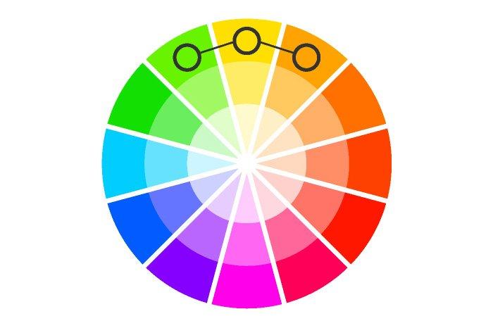 Phối màu tương đồng (Analogous)