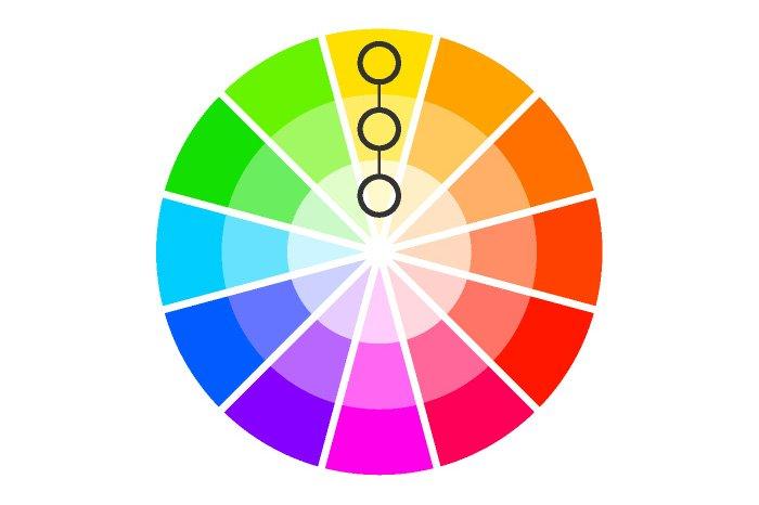 Phối màu đơn sắc (Monochromatic)