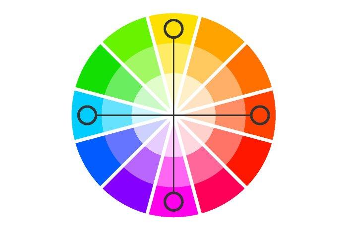 Phối màu hình vuông (Square)